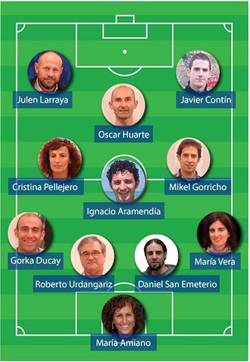 Proyectos Navarra